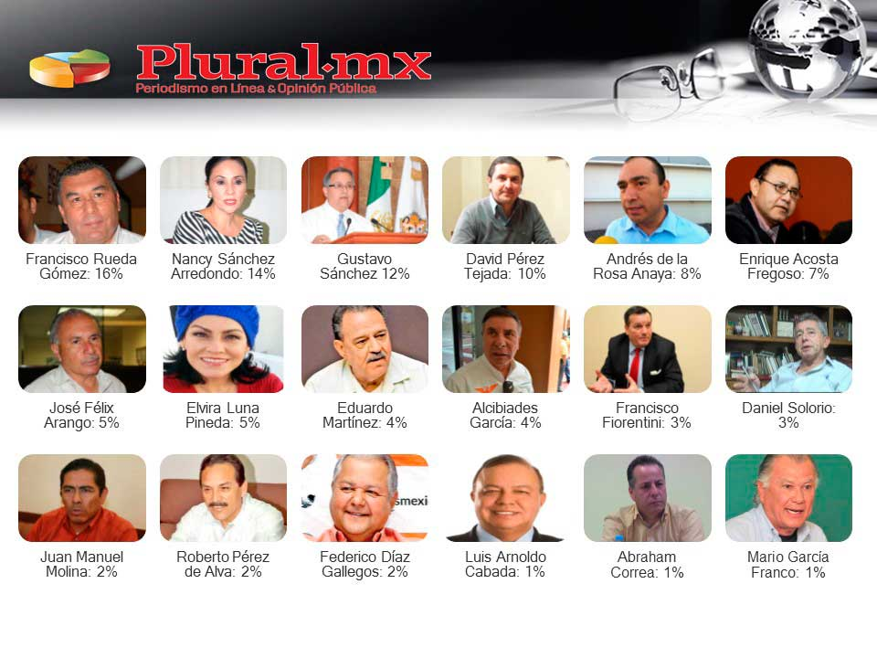 Candidatos-Mexicali