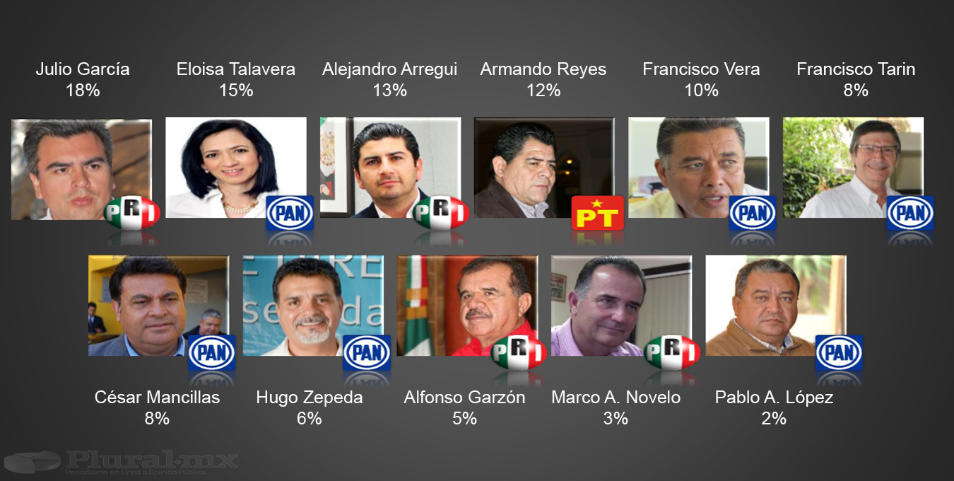 candidatos ensenada